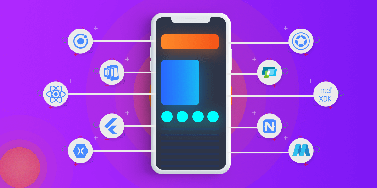 A Mobile App Development is Worth the Investment in 2021
